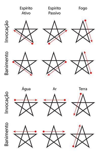 pentagramas-rmp